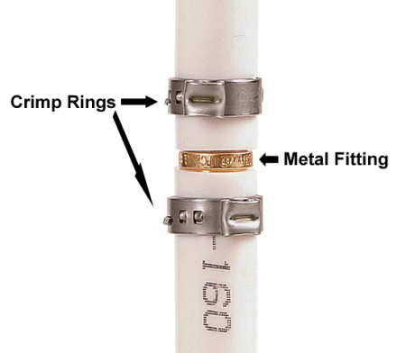 Metal PEX Fitting and Crimp Rings