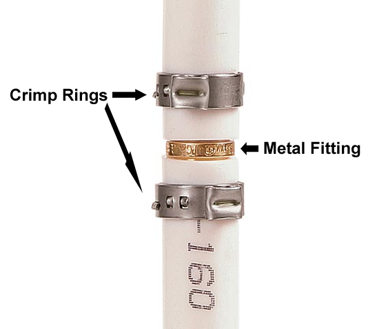 Pex fitting rings rv tip of the day